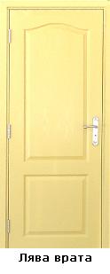 Врата лява